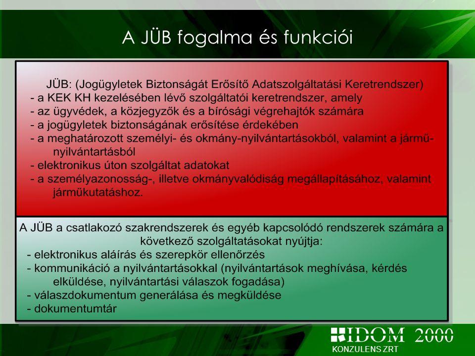 A JÜB fogalma és funkciói