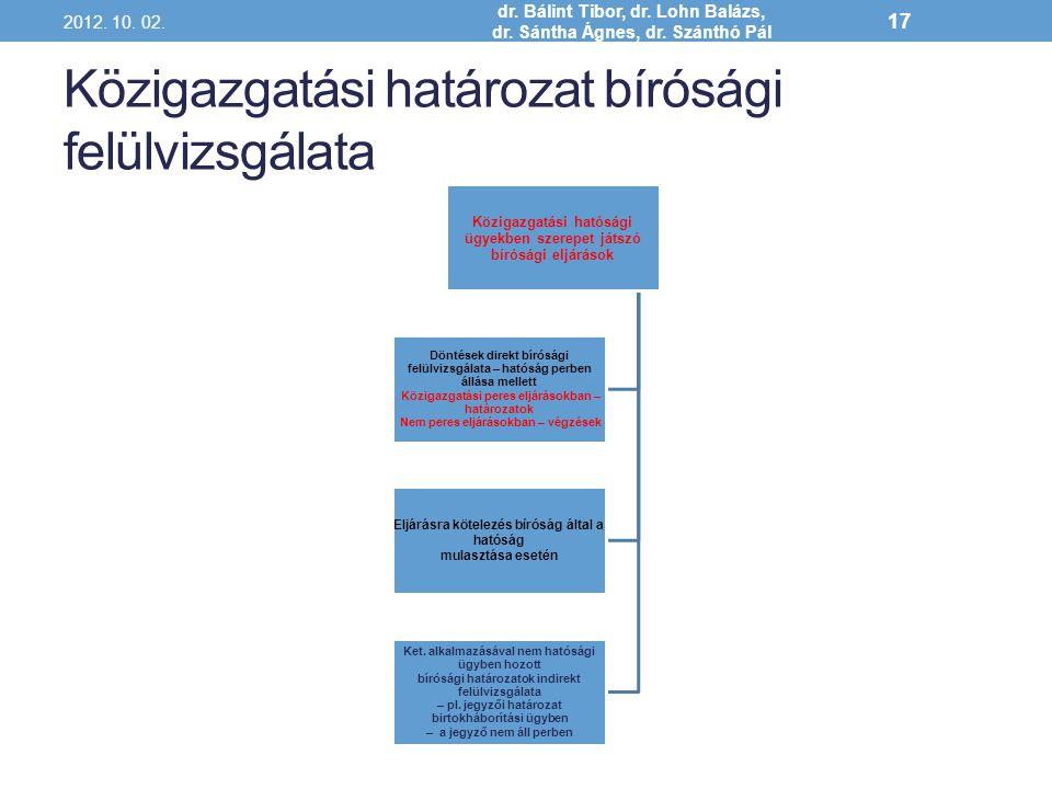 Közigazgatási határozat bírósági felülvizsgálata