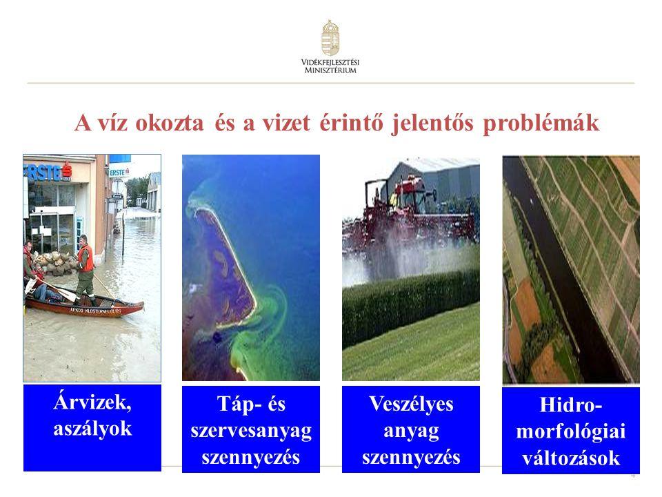 A víz okozta és a vizet érintő jelentős problémák