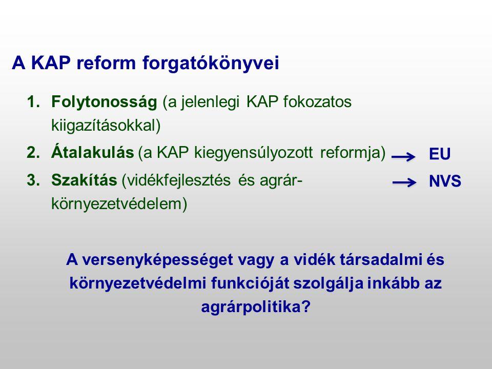 A KAP reform forgatókönyvei