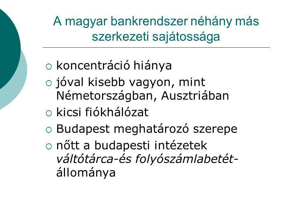 A magyar bankrendszer néhány más szerkezeti sajátossága