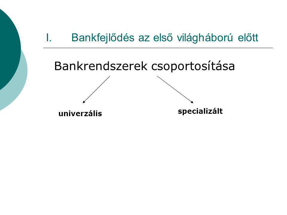 Bankfejlődés az első világháború előtt