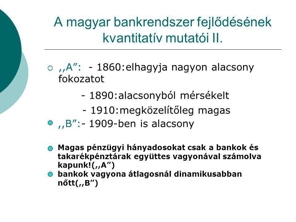A magyar bankrendszer fejlődésének kvantitatív mutatói II.