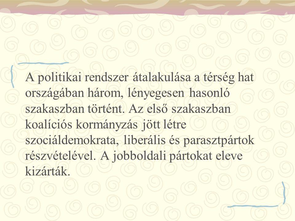 A politikai rendszer átalakulása a térség hat országában három, lényegesen hasonló szakaszban történt.