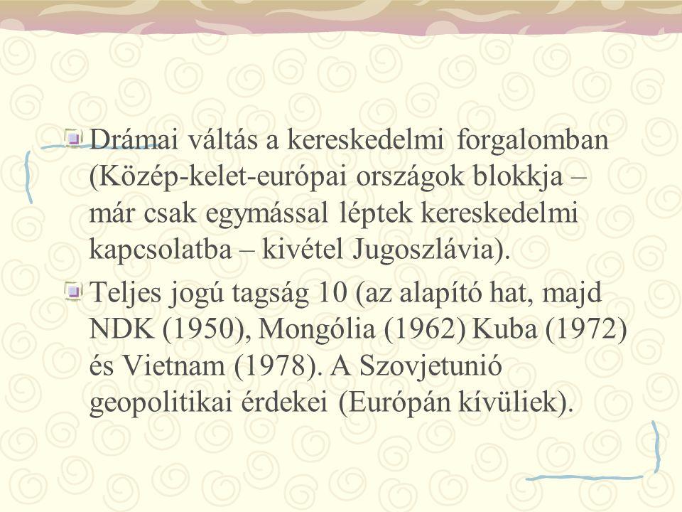 Drámai váltás a kereskedelmi forgalomban (Közép-kelet-európai országok blokkja – már csak egymással léptek kereskedelmi kapcsolatba – kivétel Jugoszlávia).