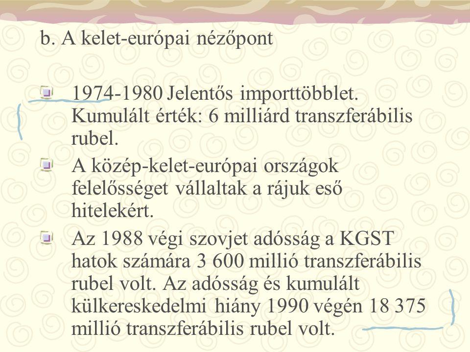 b. A kelet-európai nézőpont