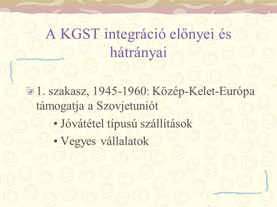 A KGST integráció előnyei és hátrányai