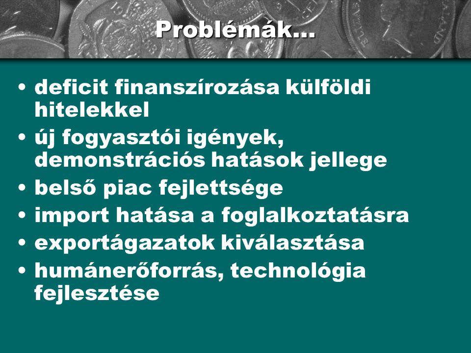 Problémák… deficit finanszírozása külföldi hitelekkel