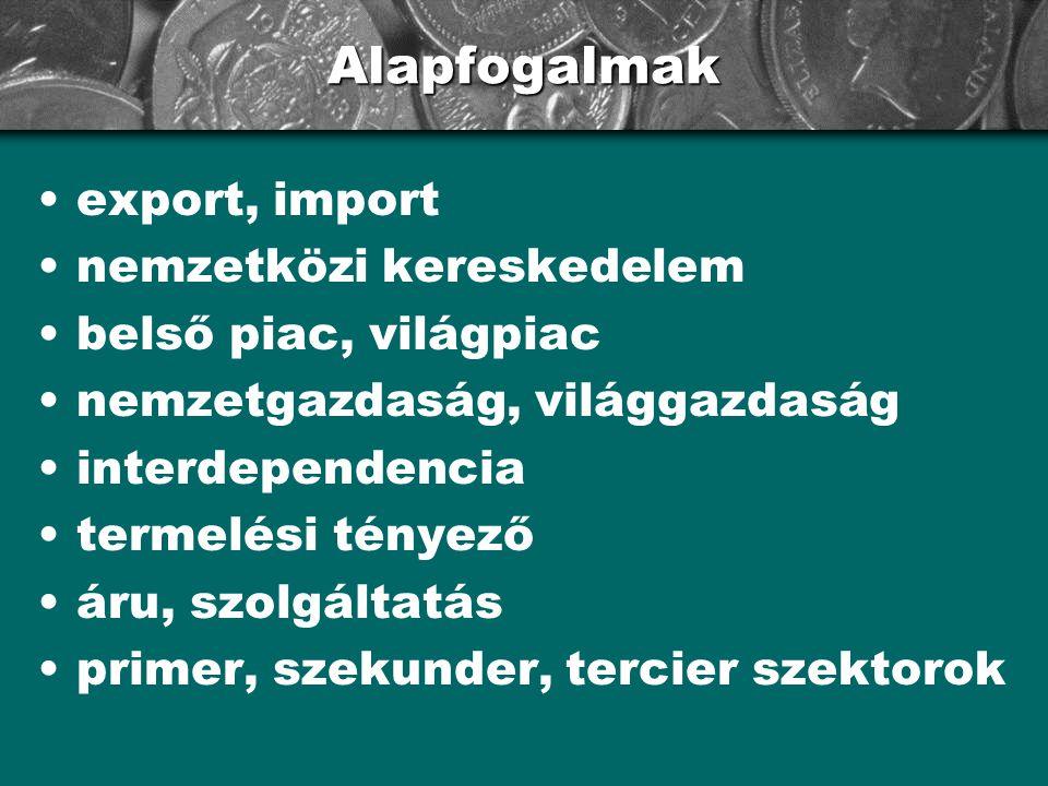 Alapfogalmak export, import nemzetközi kereskedelem