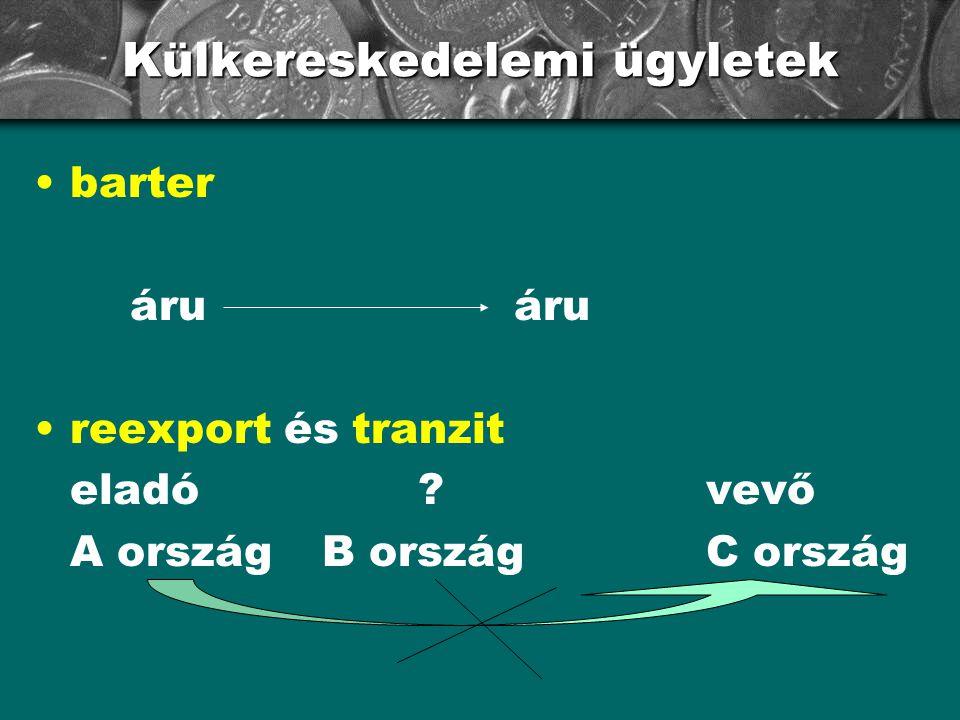 Külkereskedelemi ügyletek