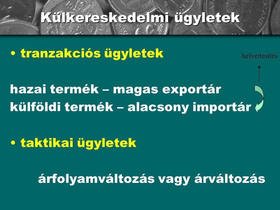 Külkereskedelmi ügyletek