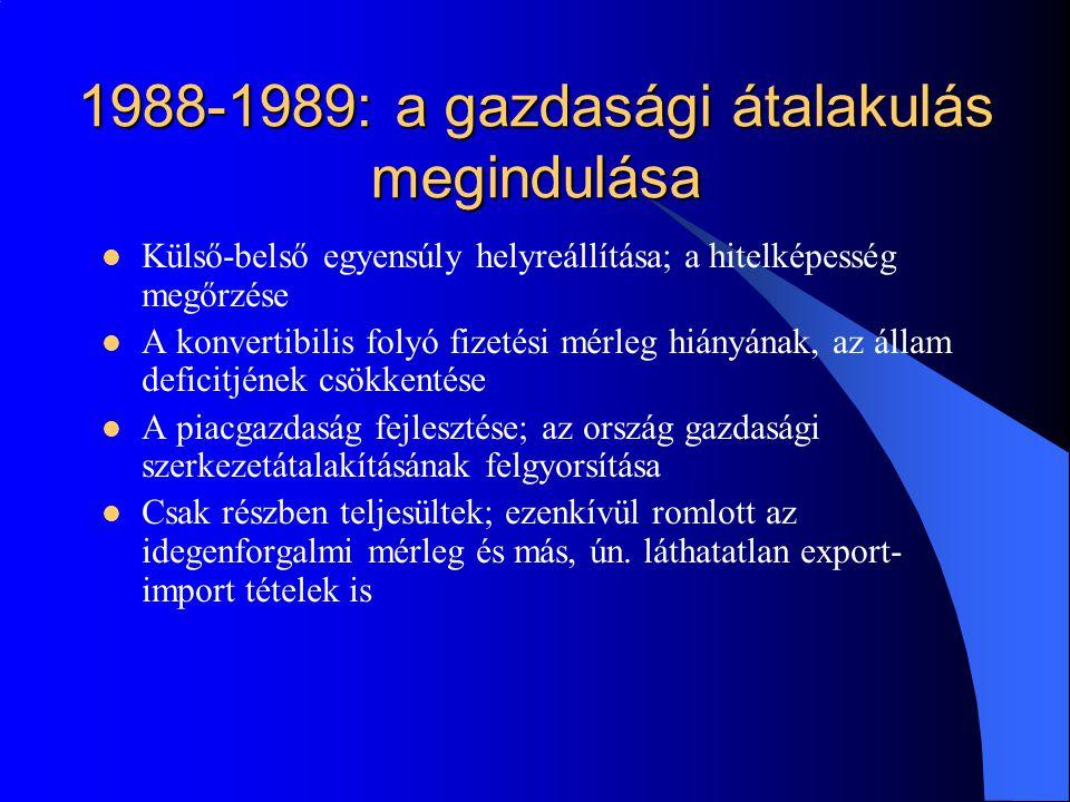 1988-1989: a gazdasági átalakulás megindulása