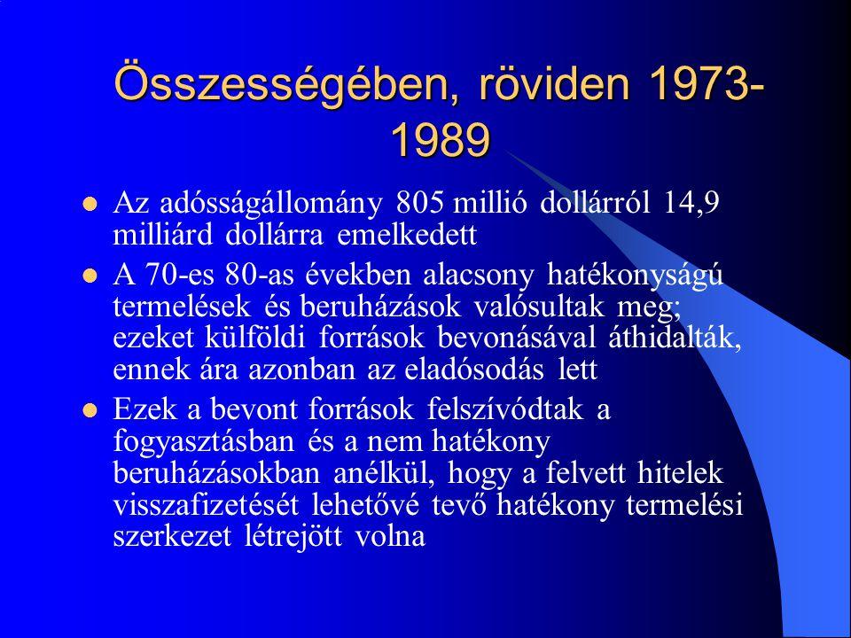 Összességében, röviden 1973-1989