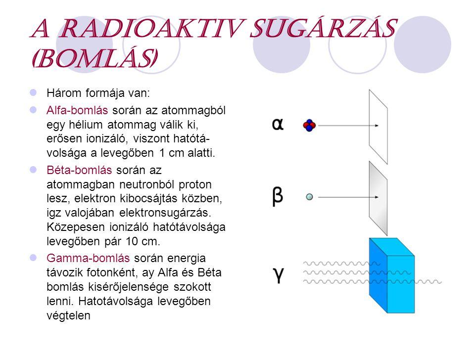 A Radioaktiv sugárzás (bomlás)