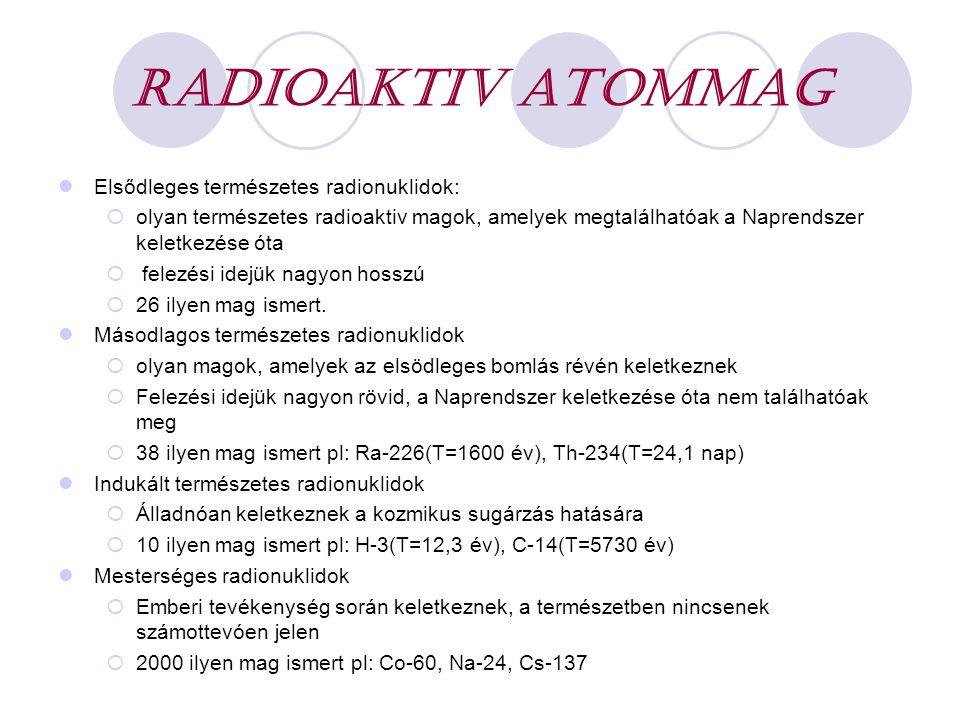 Radioaktiv atommag Elsődleges természetes radionuklidok: