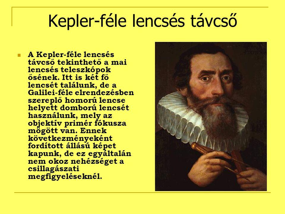 Kepler-féle lencsés távcső