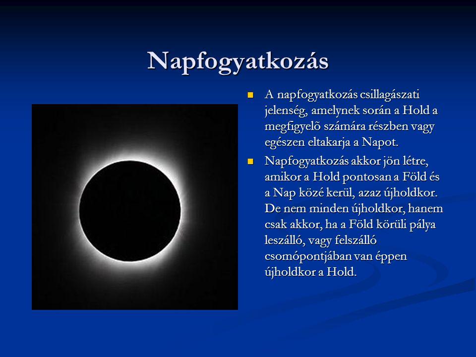 Napfogyatkozás A napfogyatkozás csillagászati jelenség, amelynek során a Hold a megfigyelõ számára részben vagy egészen eltakarja a Napot.
