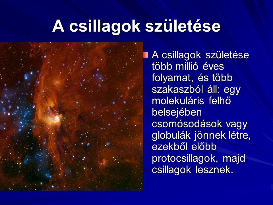 A csillagok születése