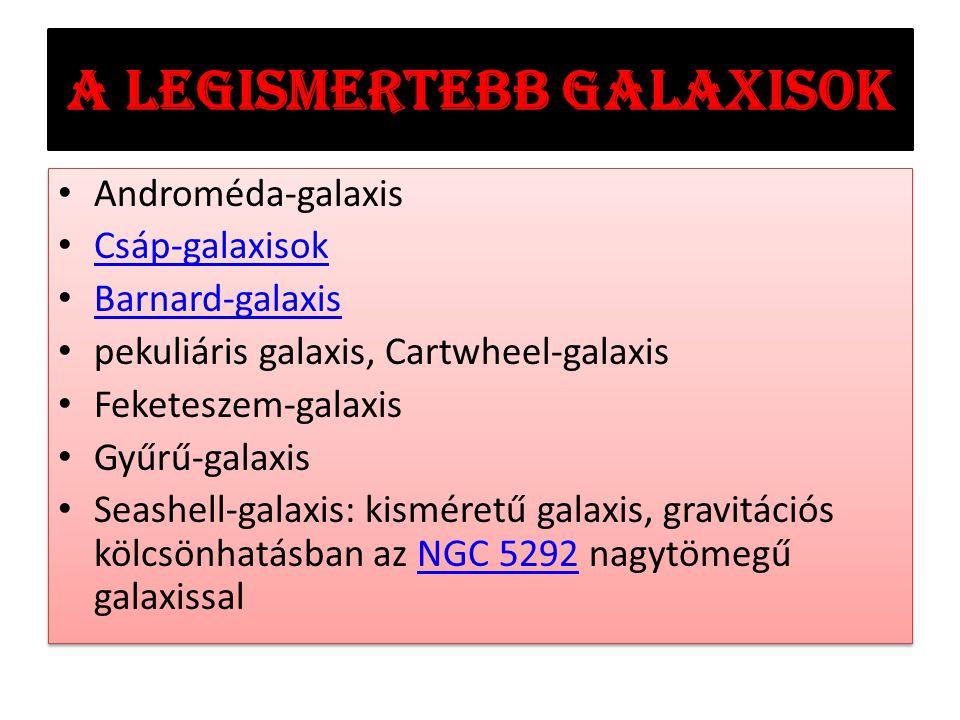 A legismertebb galaxisok