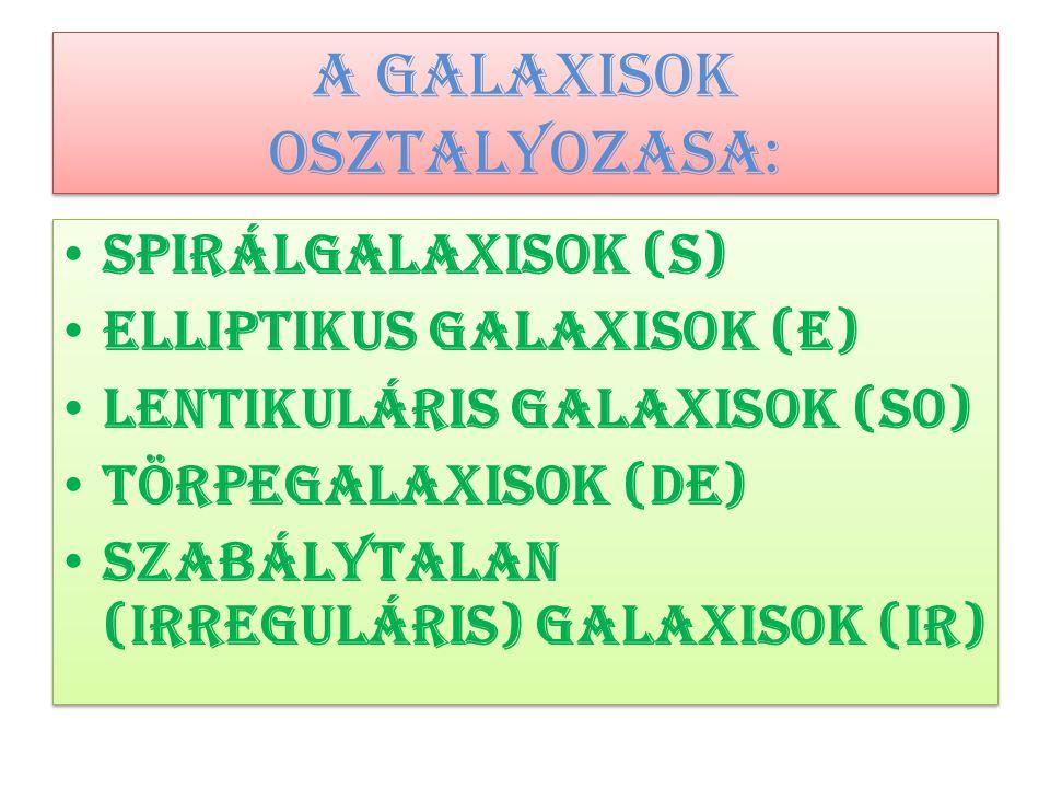 A galaxisok osztalyozasa: