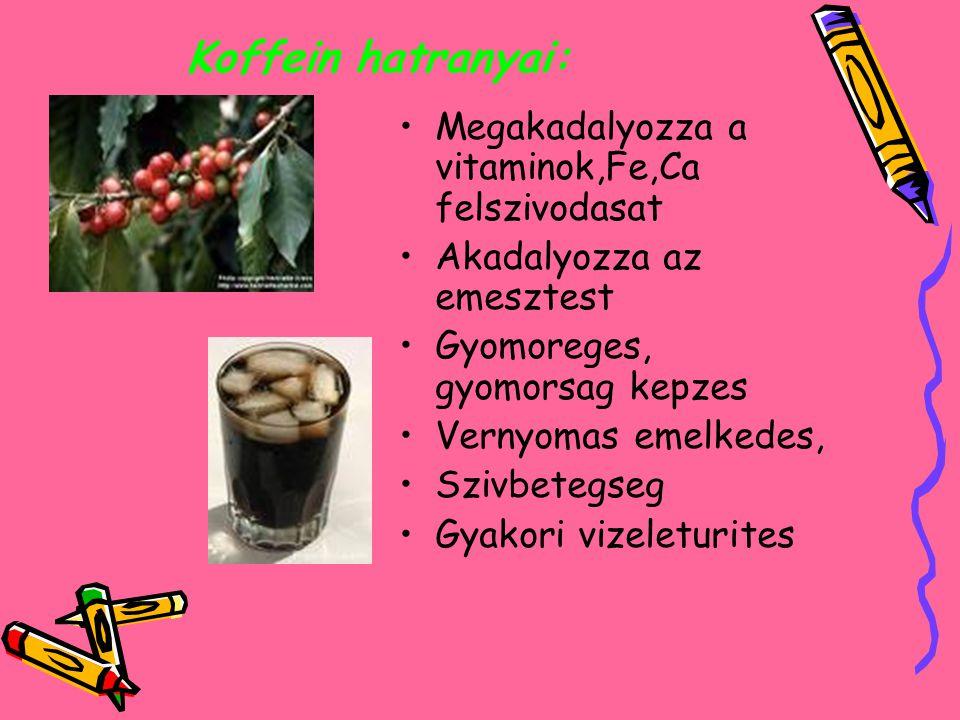 Koffein hatranyai: Megakadalyozza a vitaminok,Fe,Ca felszivodasat