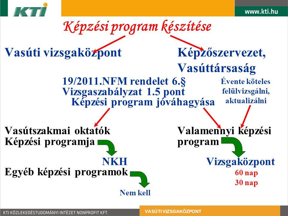 19/2011.NFM rendelet 6.§ Vasúti vizsgaközpont Képzőszervezet,