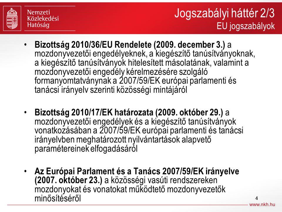 Jogszabályi háttér 2/3 EU jogszabályok