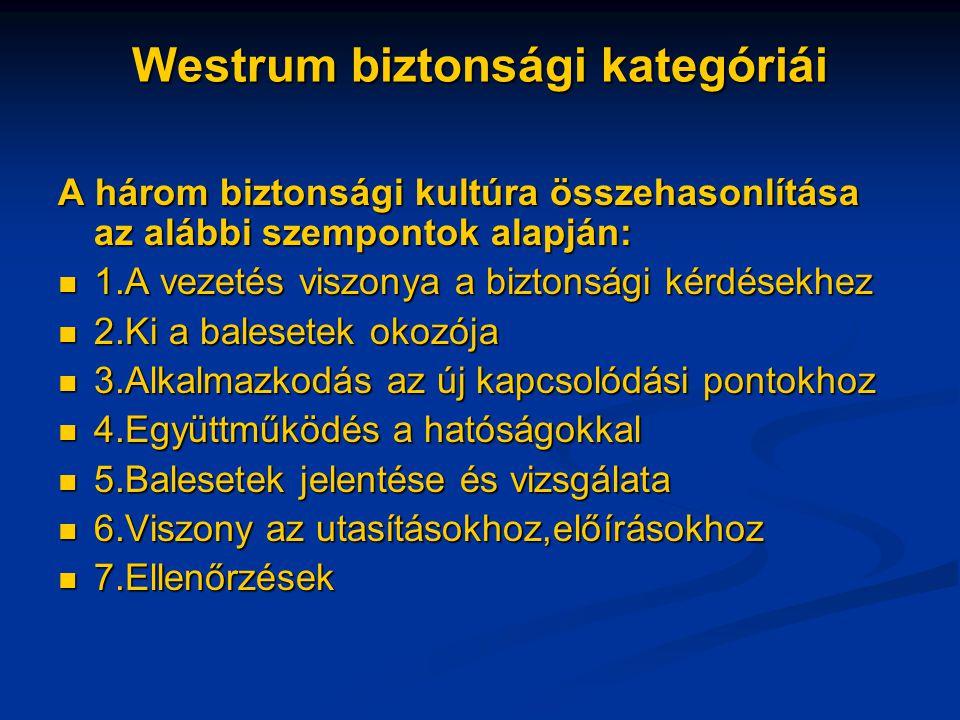 Westrum biztonsági kategóriái