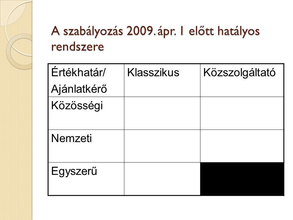 A szabályozás 2009. ápr. 1 előtt hatályos rendszere