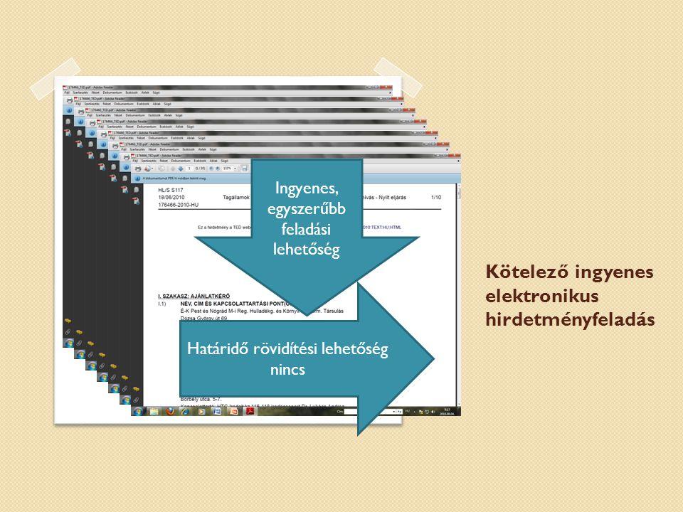 Kötelező ingyenes elektronikus hirdetményfeladás