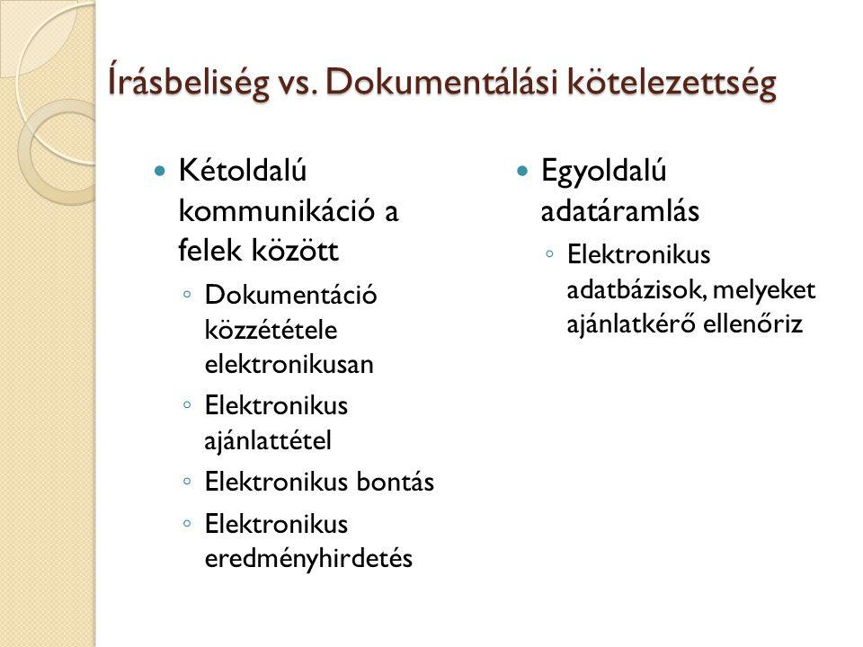 Írásbeliség vs. Dokumentálási kötelezettség