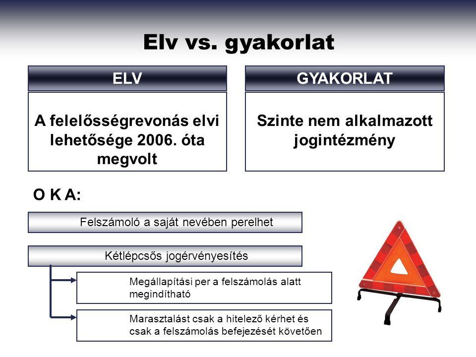 Elv vs. gyakorlat ELV GYAKORLAT