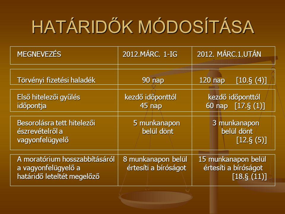 HATÁRIDŐK MÓDOSÍTÁSA MEGNEVEZÉS 2012.MÁRC. 1-IG 2012. MÁRC.1.UTÁN