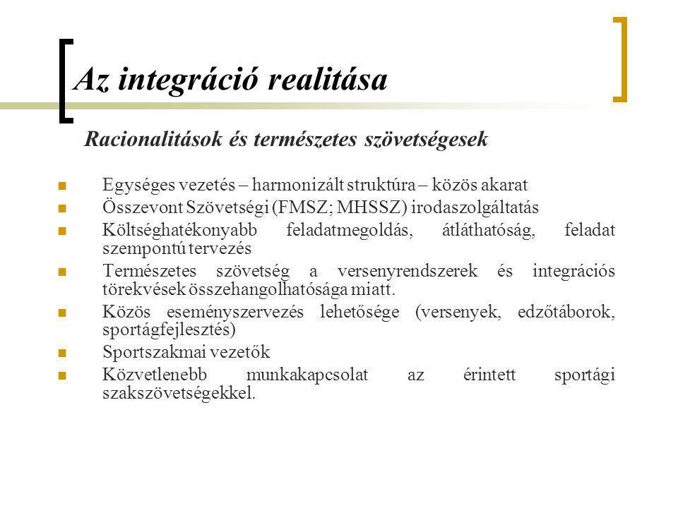 Az integráció realitása