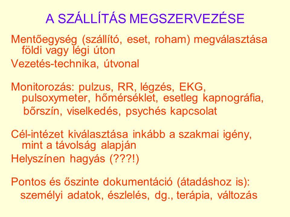 A SZÁLLÍTÁS MEGSZERVEZÉSE