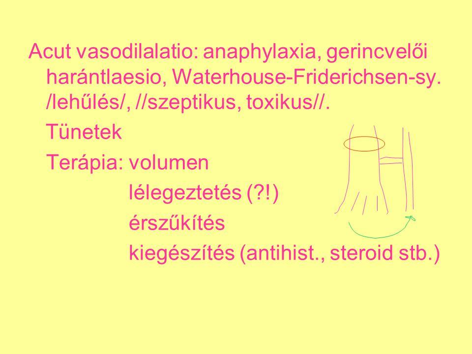 Acut vasodilalatio: anaphylaxia, gerincvelői harántlaesio, Waterhouse-Friderichsen-sy. /lehűlés/, //szeptikus, toxikus//.