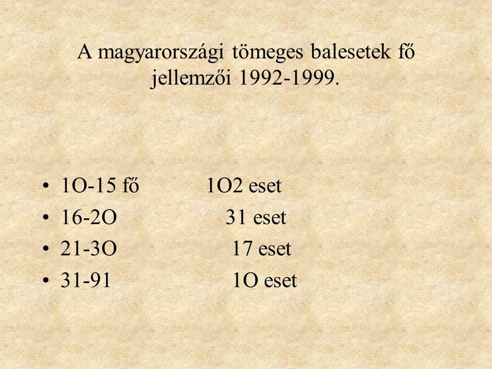 A magyarországi tömeges balesetek fő jellemzői 1992-1999.