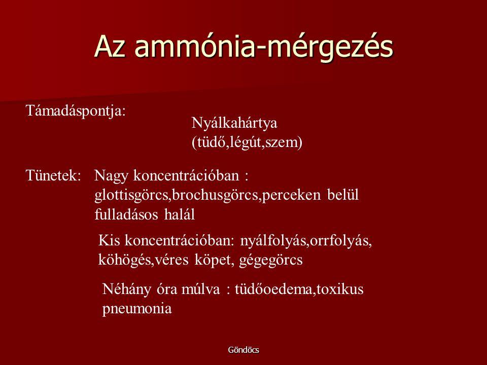 Az ammónia-mérgezés Támadáspontja: Nyálkahártya (tüdő,légút,szem)