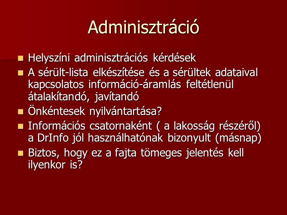 Adminisztráció Helyszíni adminisztrációs kérdések