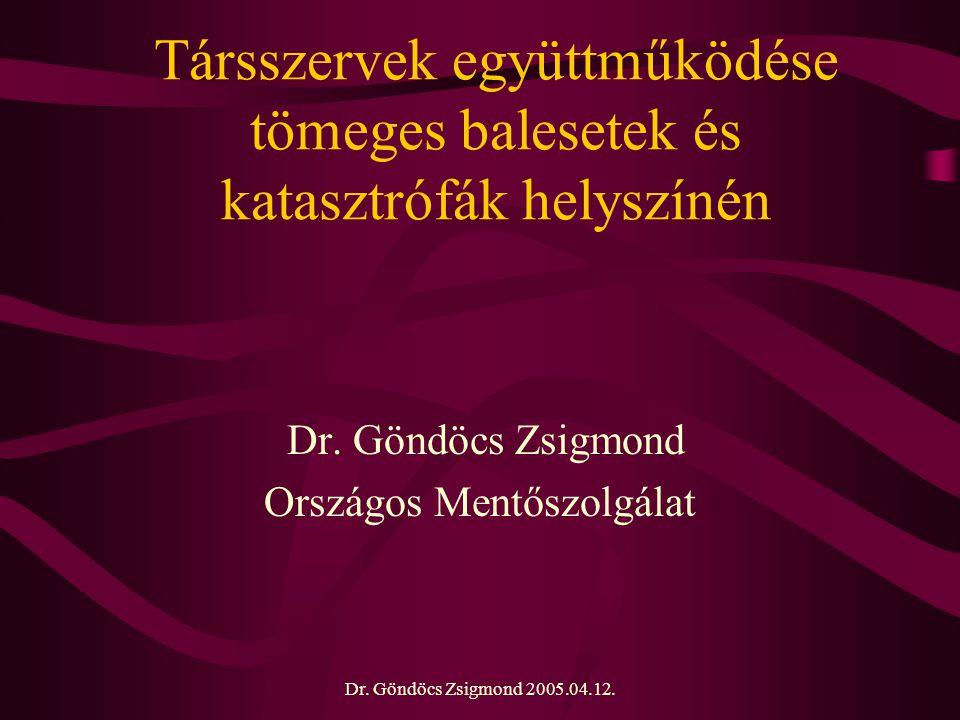 Dr. Göndöcs Zsigmond Országos Mentőszolgálat