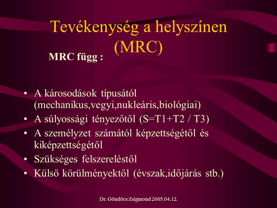 Tevékenység a helyszínen (MRC)