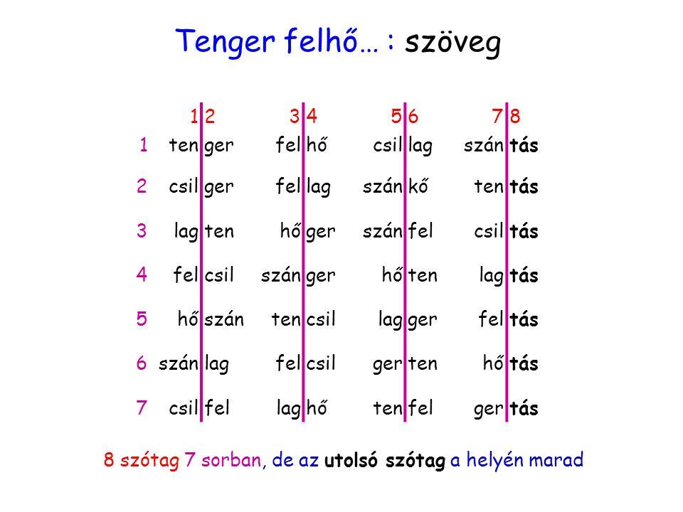 Tenger felhő… : szöveg 1 2 3 4 5 6 7 8 ten ger fel hő csil lag szán