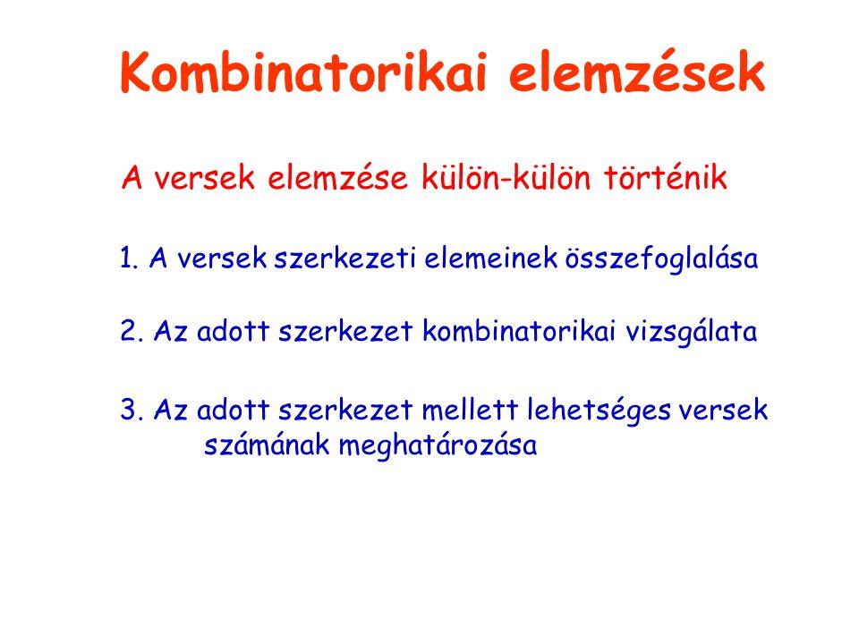 Kombinatorikai elemzések