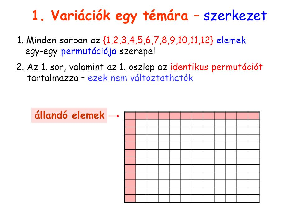 1. Variációk egy témára – szerkezet