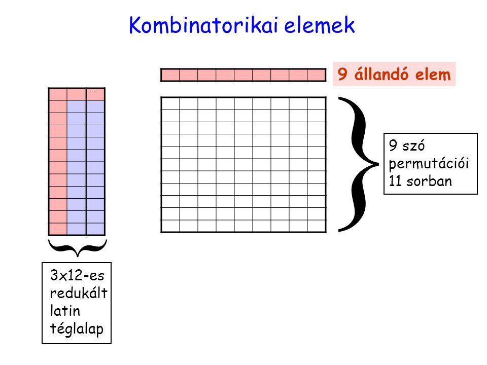 } { Kombinatorikai elemek 9 állandó elem 9 szó permutációi 11 sorban