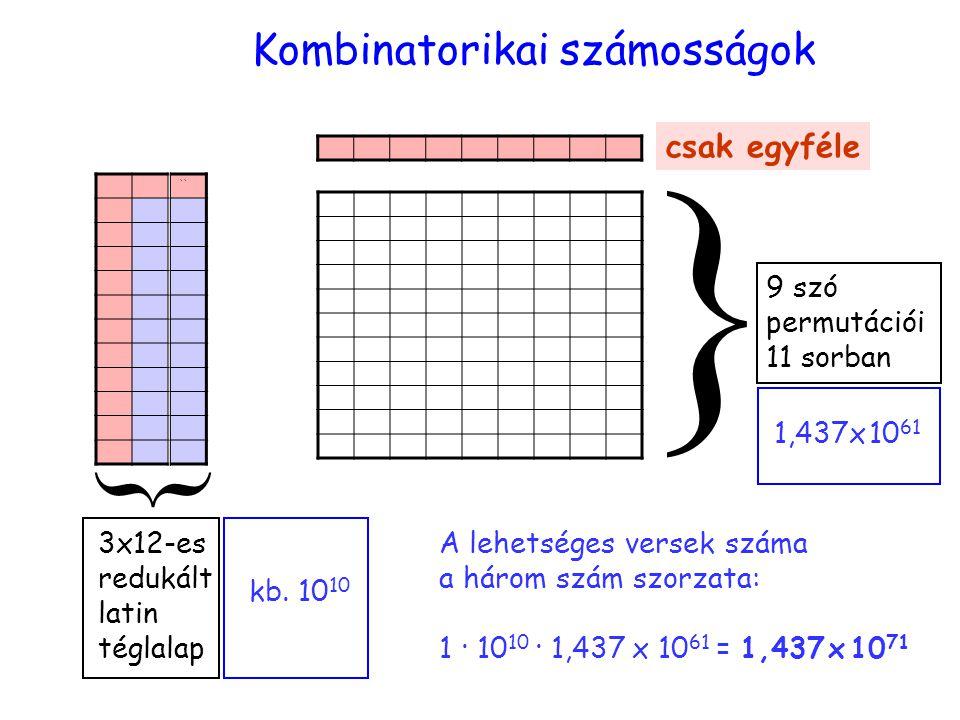} { Kombinatorikai számosságok csak egyféle