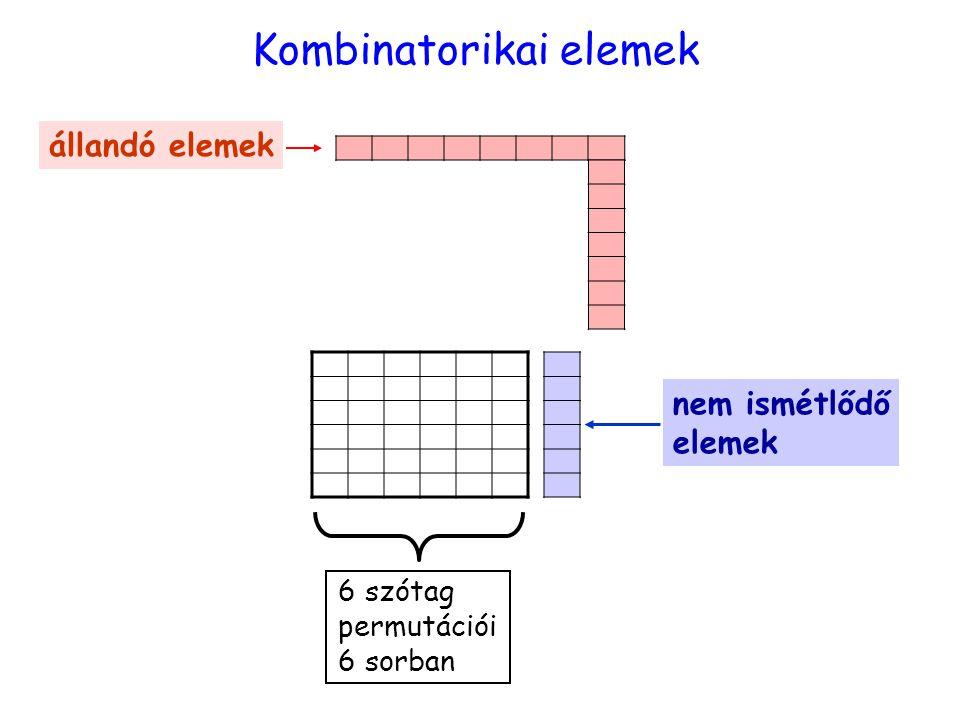 Kombinatorikai elemek