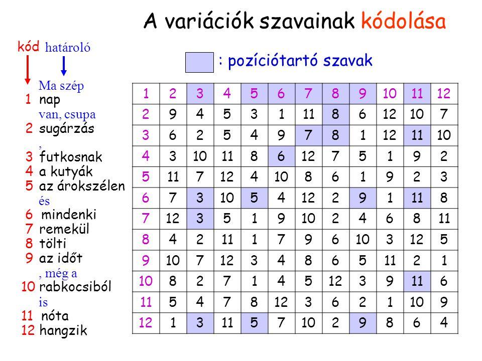 A variációk szavainak kódolása
