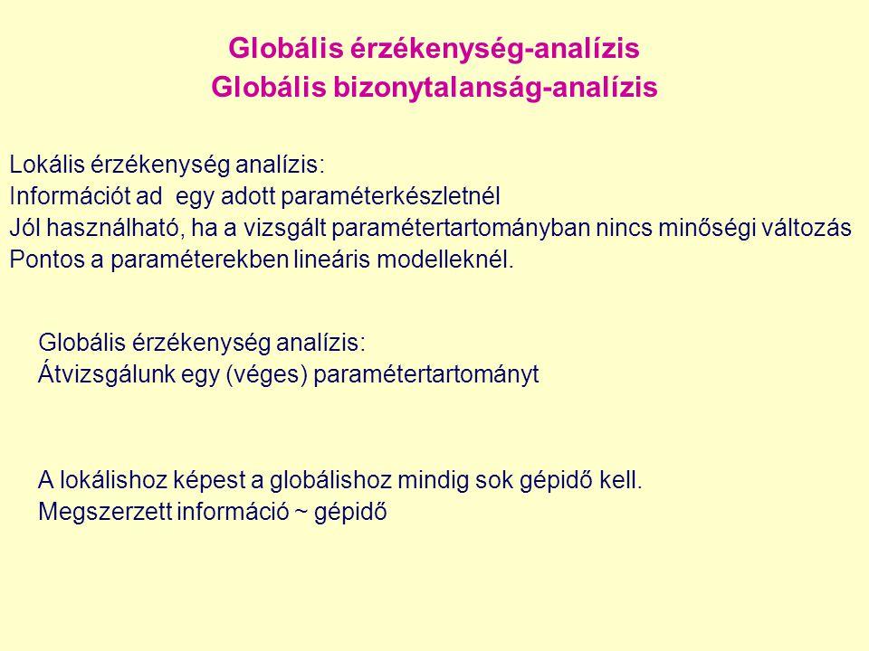 Globális érzékenység-analízis Globális bizonytalanság-analízis