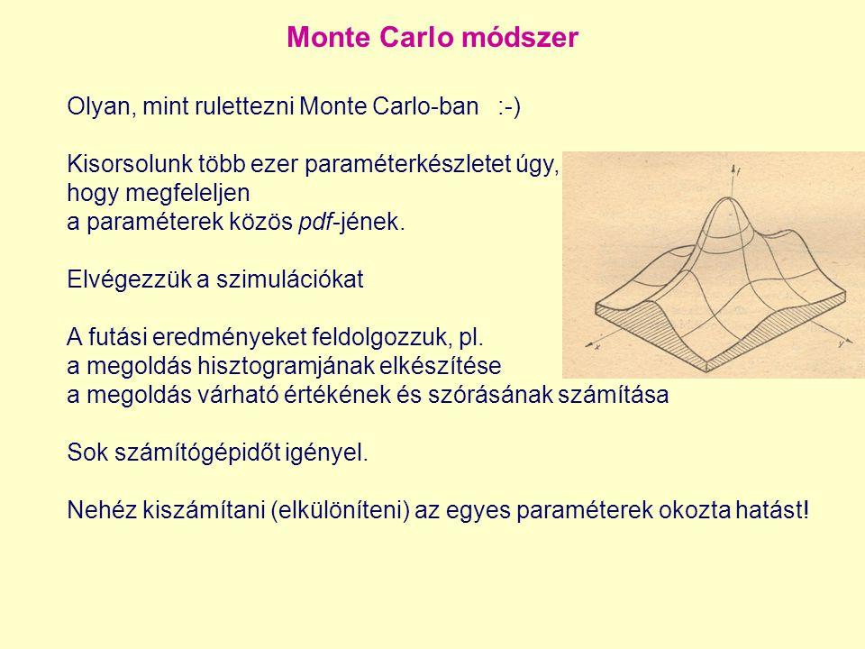 Monte Carlo módszer Olyan, mint rulettezni Monte Carlo-ban :-)
